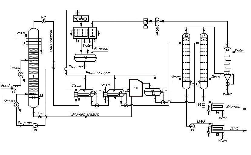 How The Cooling System Works Basics moreover Series 60 Marine Engine Air Intake System Schematic as well Vacuum Control Engine additionally K6 Reactor System furthermore bis. on oil heat exchanger